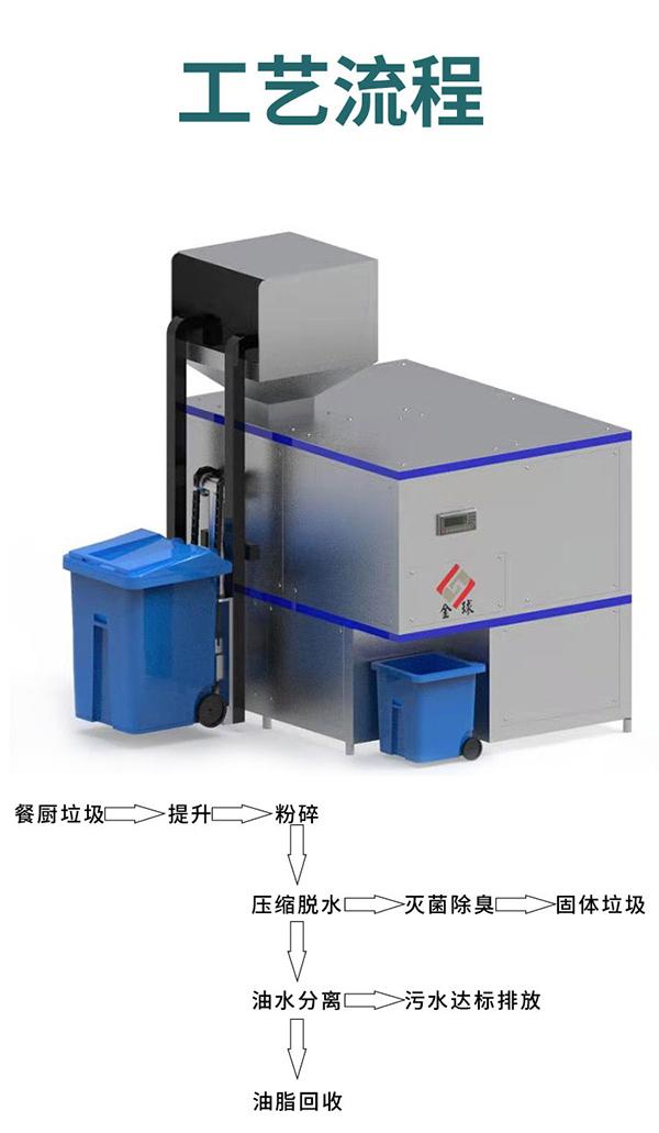 日处理10吨商用厨房湿垃圾处理设备规格型号及价格